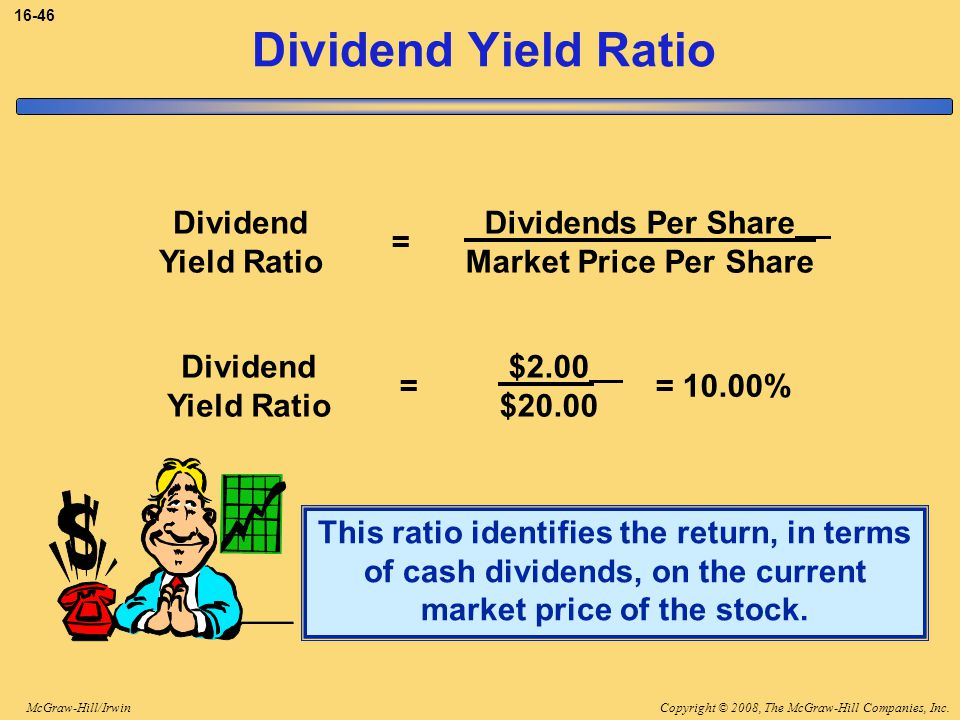 Dividend Yield Ratio Dividend Yield Ratio Dividends Per Share