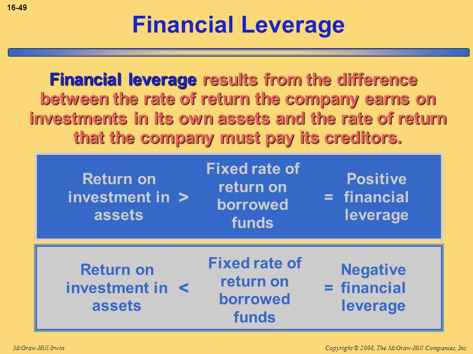 Financial Leverage > <