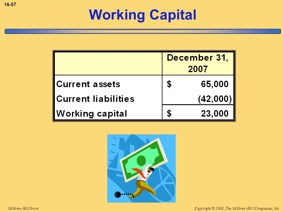3-57 Working Capital Norton Corporation's working capital is calculated as shown.
