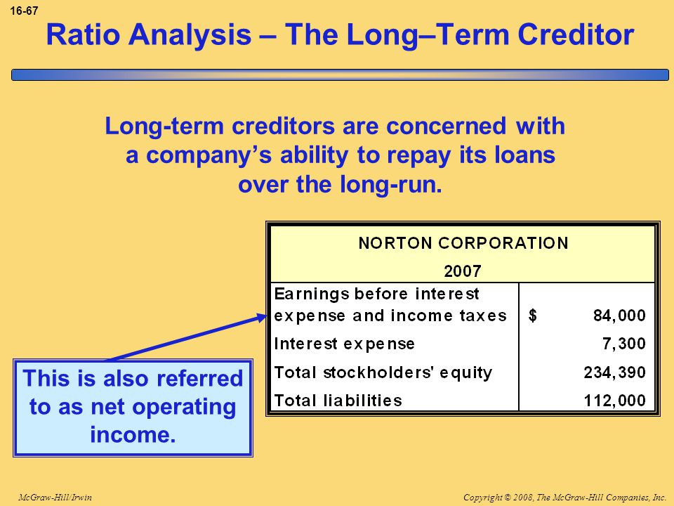 Ratio Analysis – The Long–Term Creditor