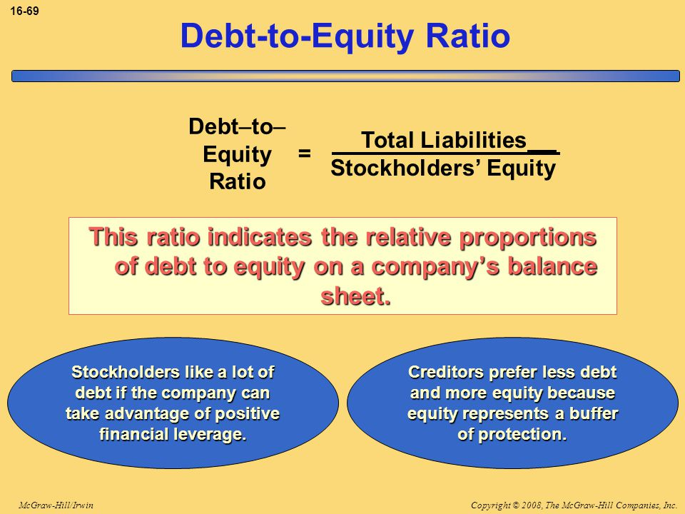3-69 Debt-to-Equity Ratio. Total Liabilities. Stockholders' Equity. Debt–to– Equity Ratio. =