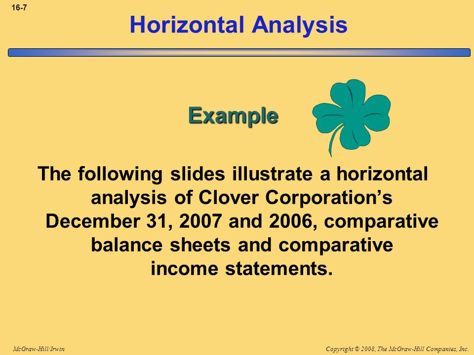Horizontal Analysis Example