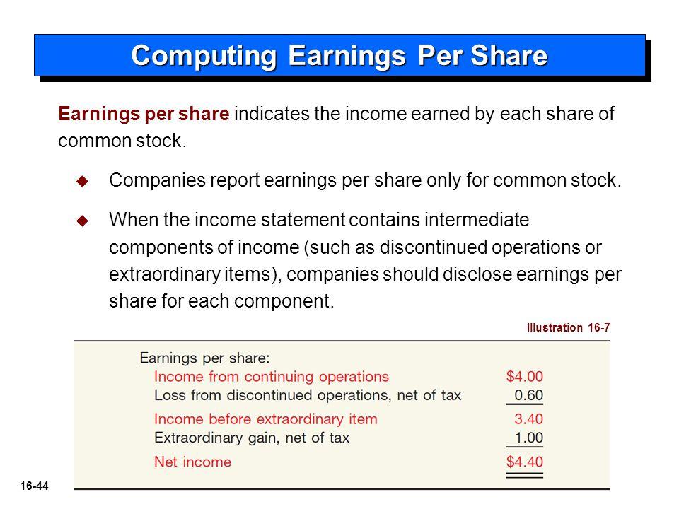 Computing Earnings Per Share