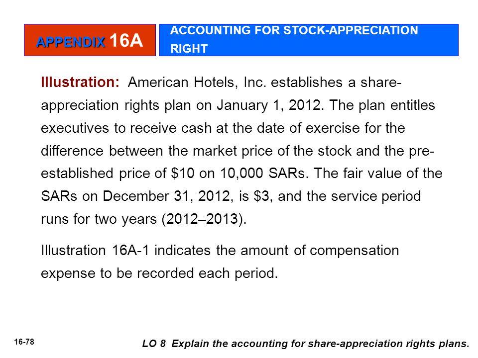 APPENDIX 16A ACCOUNTING FOR STOCK-APPRECIATION RIGHT.