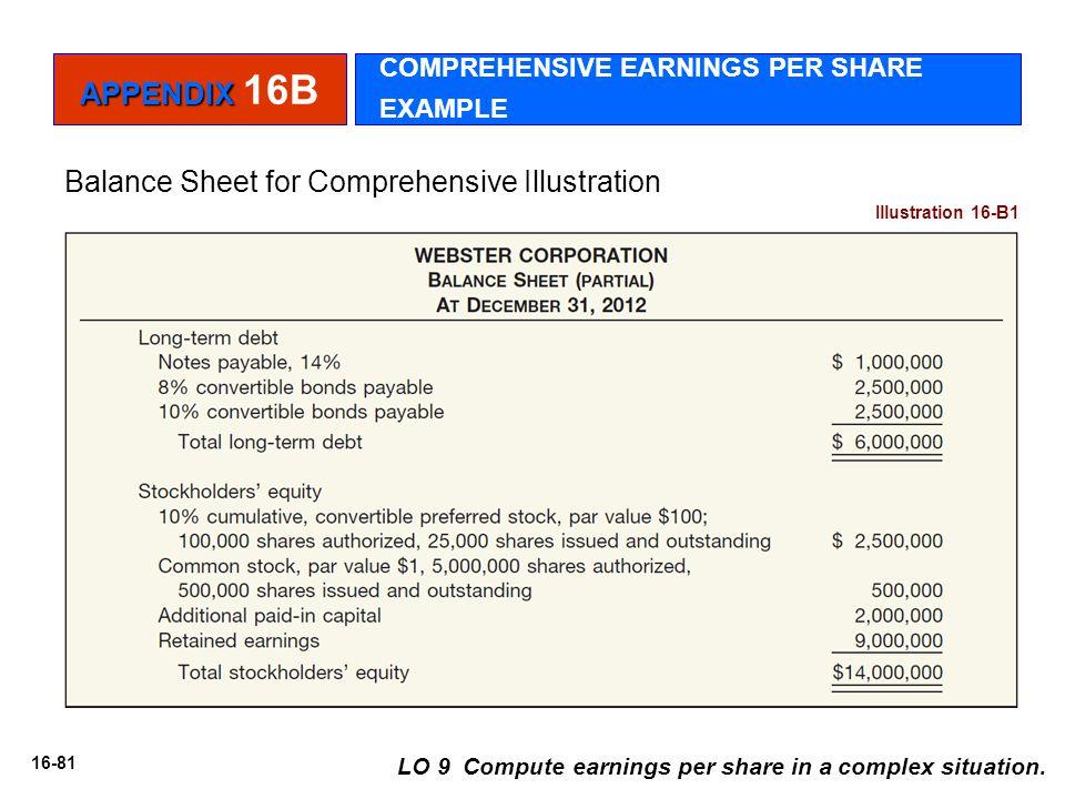 Balance Sheet for Comprehensive Illustration