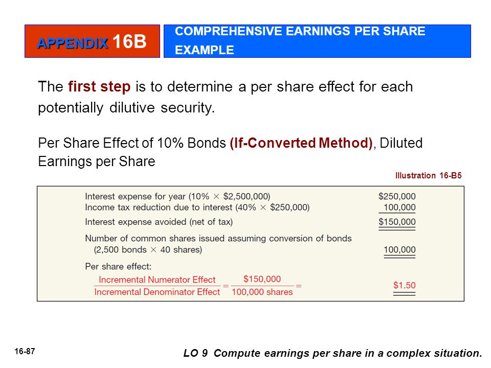 APPENDIX 16B COMPREHENSIVE EARNINGS PER SHARE EXAMPLE. The first step is to determine a per share effect for each potentially dilutive security.