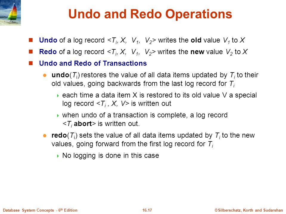 Undo and Redo Operations
