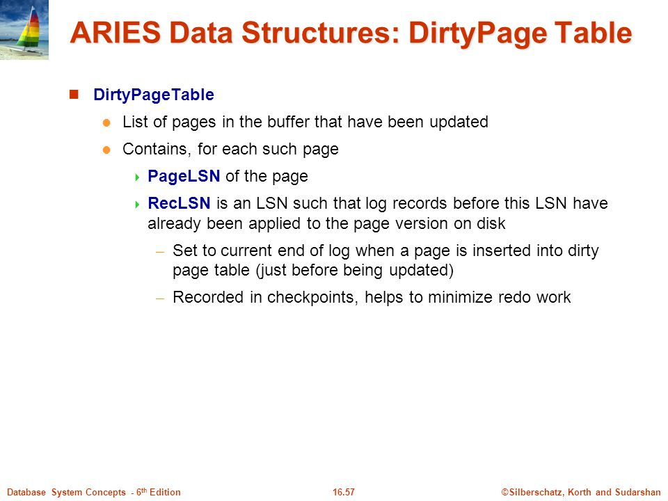 ARIES Data Structures: DirtyPage Table