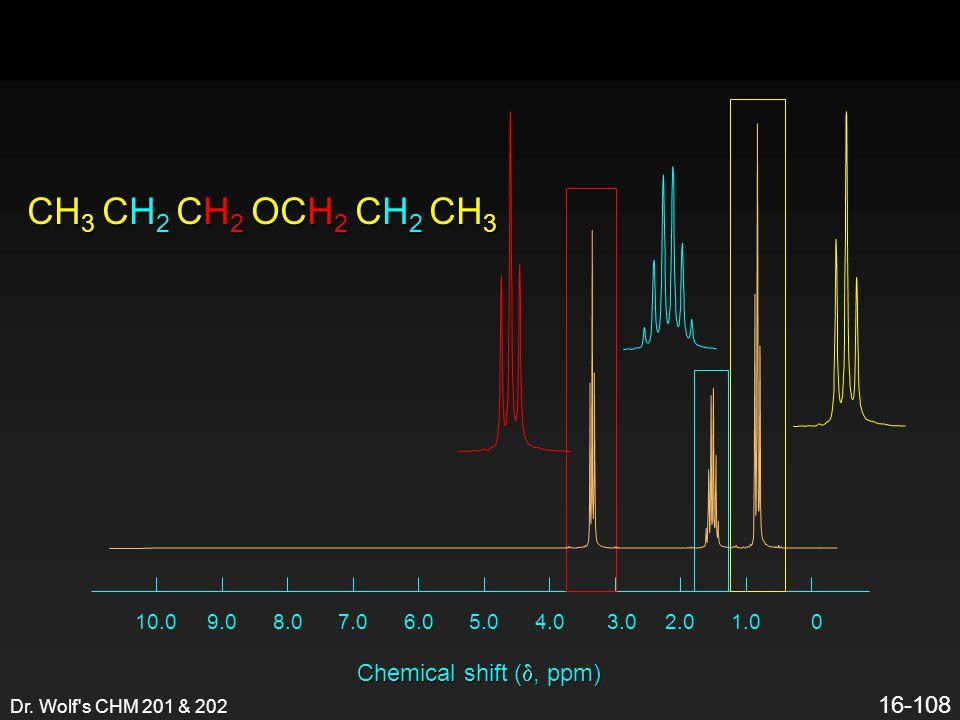CH3 CH2 CH2 OCH2 CH2 CH3 1 Chemical shift (d, ppm) 16-108 1.0 2.0 3.0