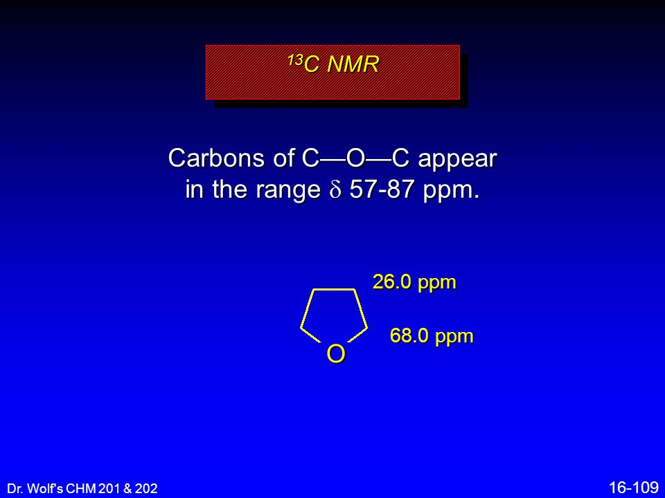 Carbons of C—O—C appear in the range d 57-87 ppm.