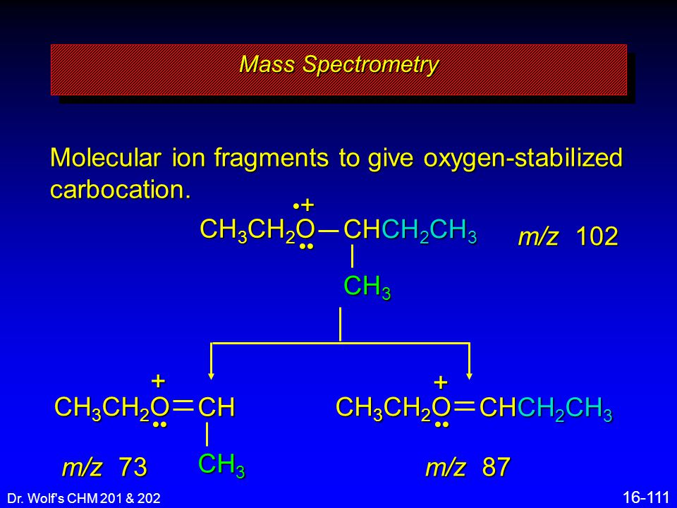 + + Molecular ion fragments to give oxygen-stabilized carbocation.