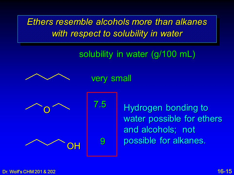 solubility in water (g/100 mL)