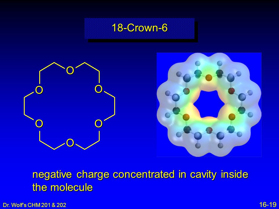 negative charge concentrated in cavity inside the molecule