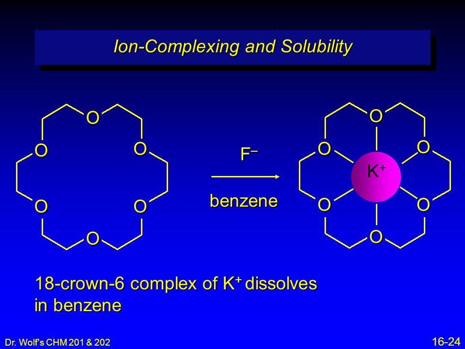 Ion-Complexing and Solubility