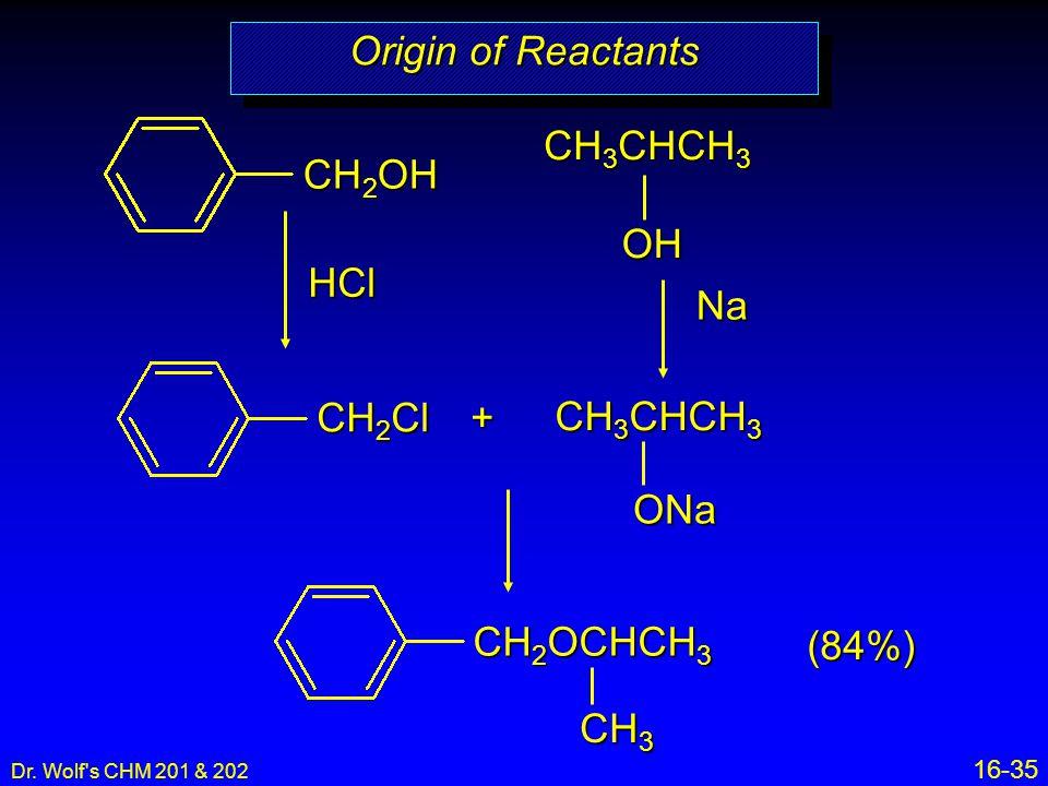 Origin of Reactants CH3CHCH3 CH2OH OH HCl Na CH2Cl + CH3CHCH3 ONa