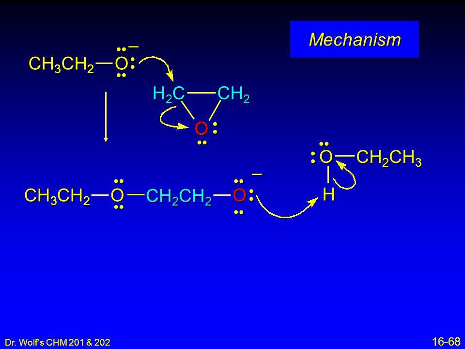 Mechanism CH3CH2 O – O H2C CH2 O CH2CH3 H – CH3CH2 O CH2CH2 • • •• • •