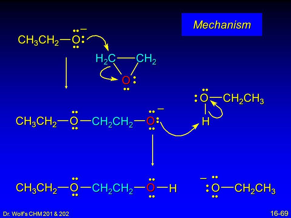 Mechanism CH3CH2 O – O H2C CH2 O CH2CH3 H – CH3CH2 O CH2CH2 O CH2CH3 –