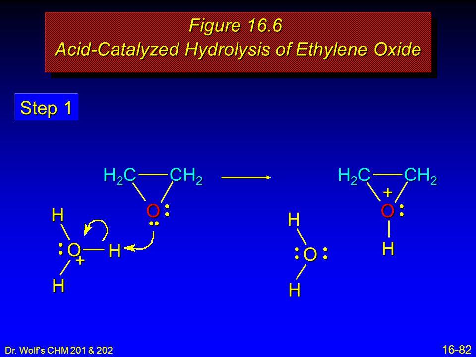 Figure 16.6 Acid-Catalyzed Hydrolysis of Ethylene Oxide