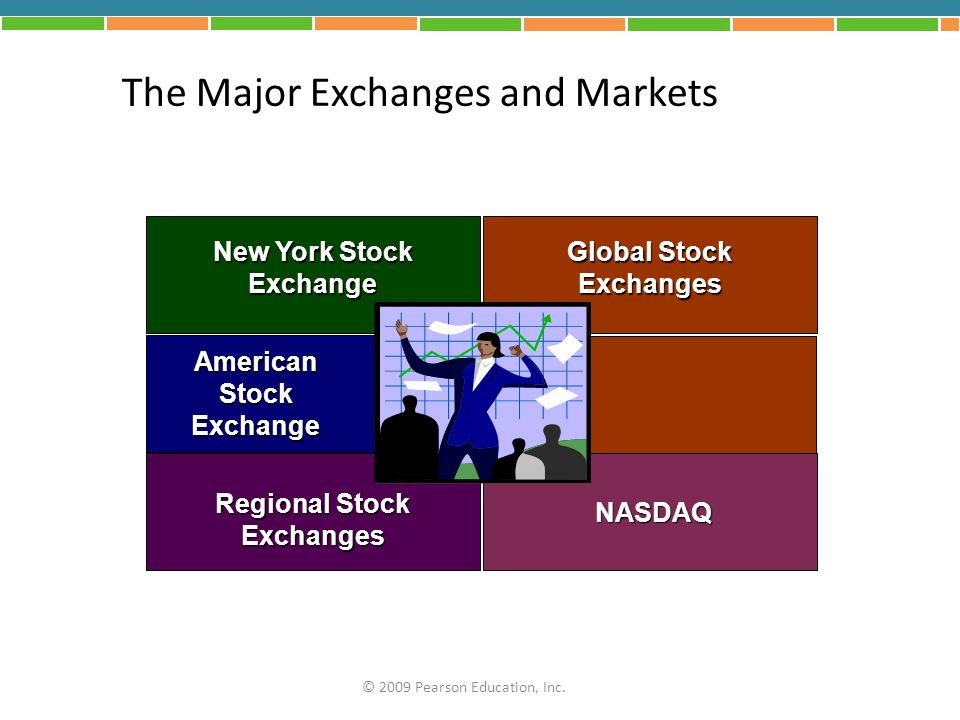 The Major Exchanges and Markets