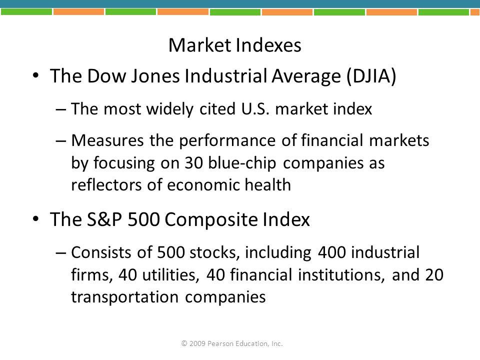 The Dow Jones Industrial Average (DJIA)