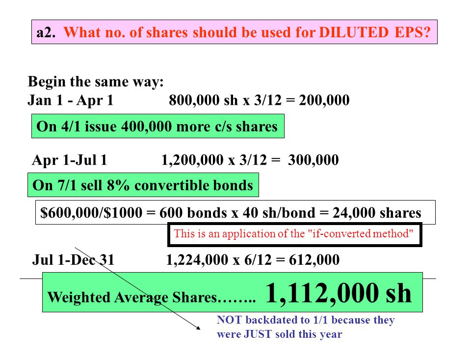 a2. What no. of shares should be used for DILUTED EPS
