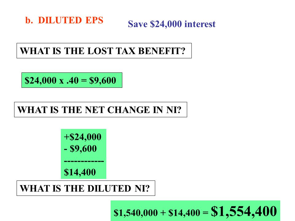 b. DILUTED EPS Save $24,000 interest. WHAT IS THE LOST TAX BENEFIT $24,000 x .40 = $9,600. WHAT IS THE NET CHANGE IN NI