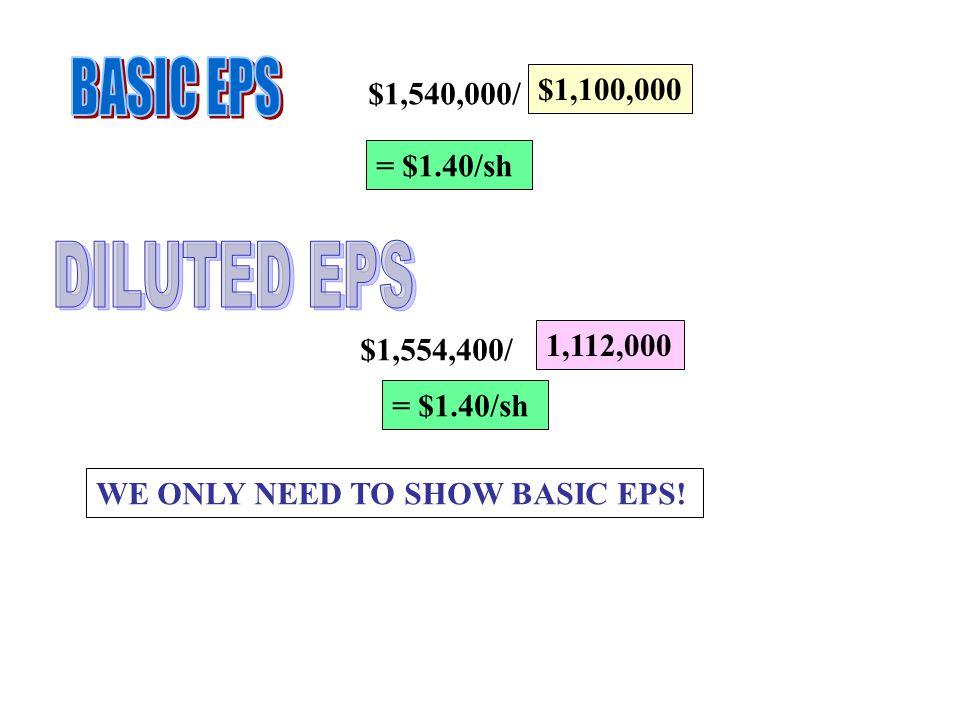 BASIC EPS DILUTED EPS $1,100,000 $1,540,000/ = $1.40/sh 1,112,000