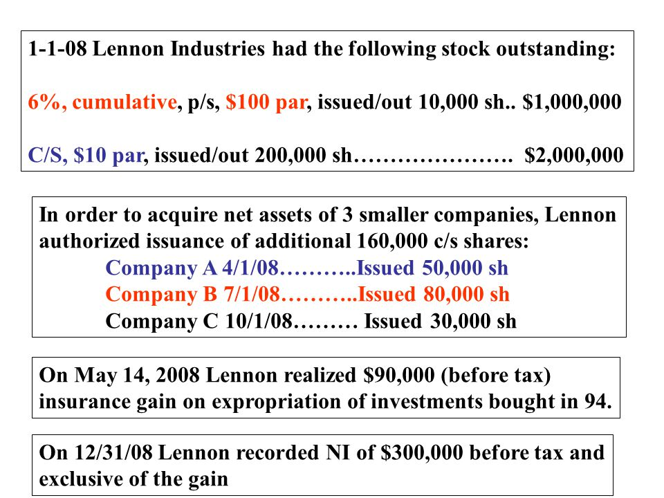 1-1-08 Lennon Industries had the following stock outstanding: