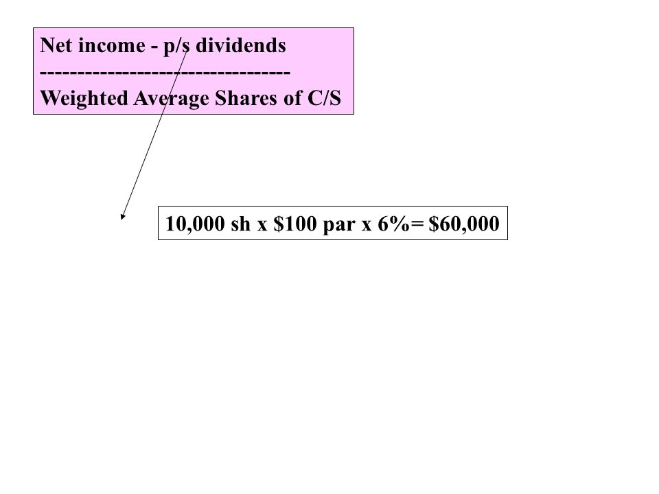 Net income - p/s dividends