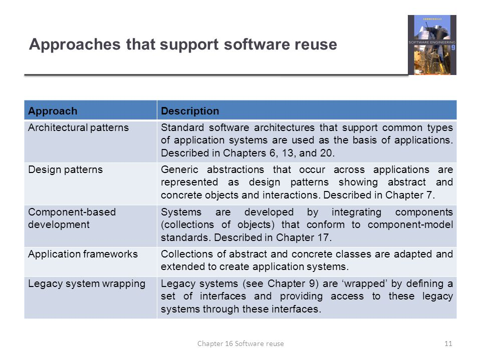 Approaches that support software reuse