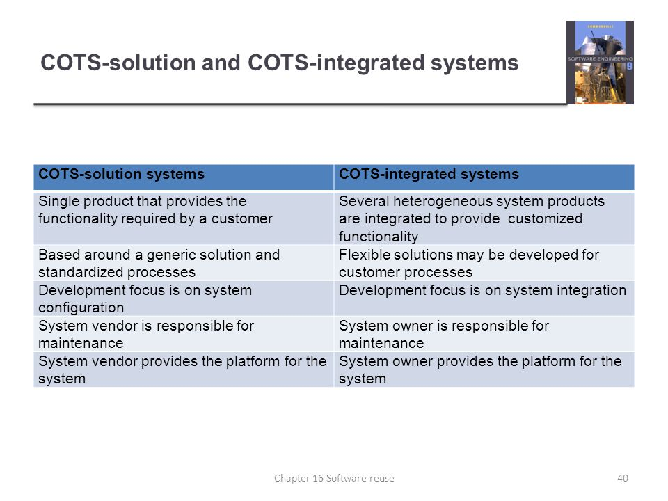 COTS-solution and COTS-integrated systems