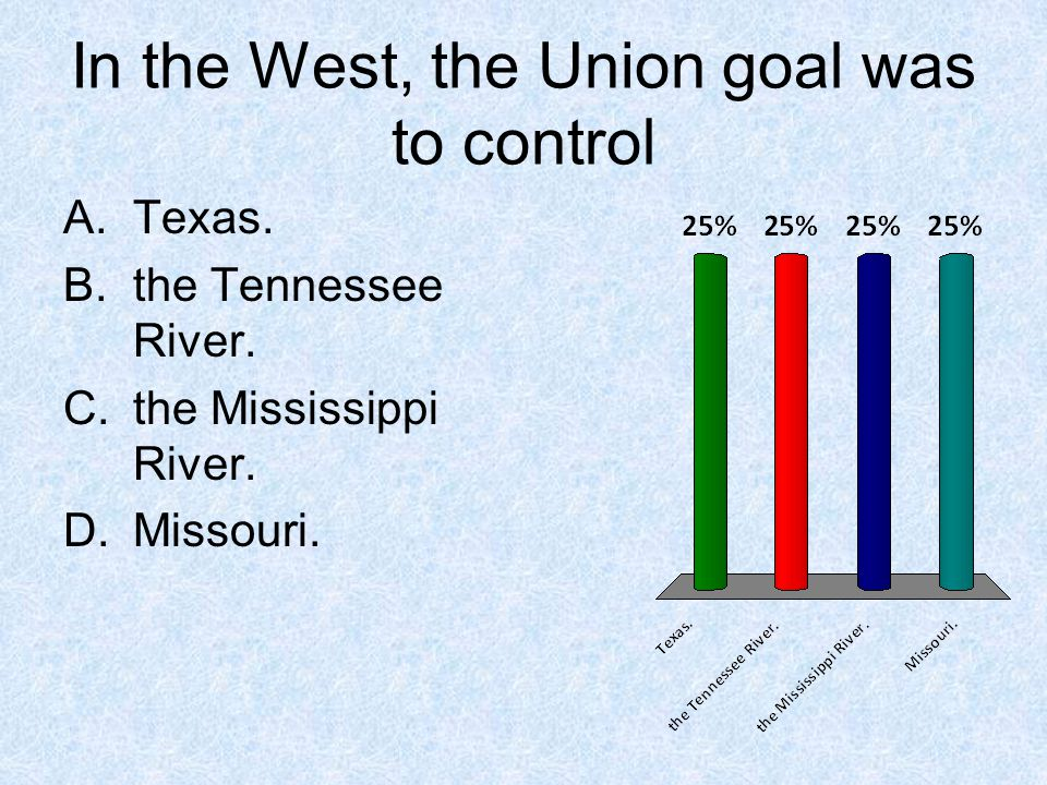 In the West, the Union goal was to control