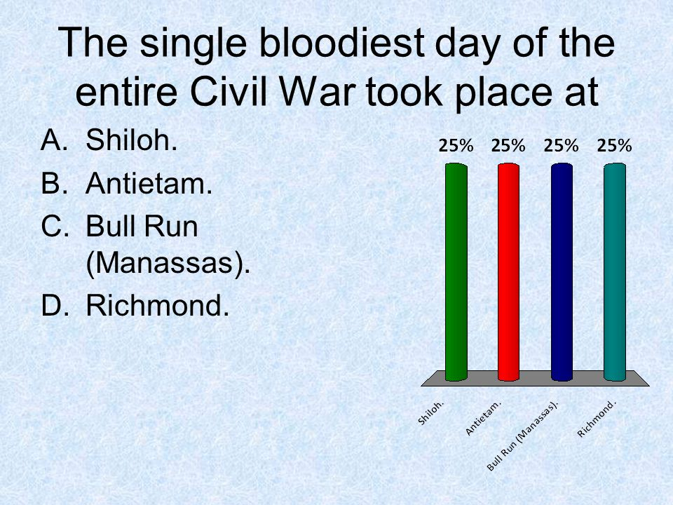 The single bloodiest day of the entire Civil War took place at