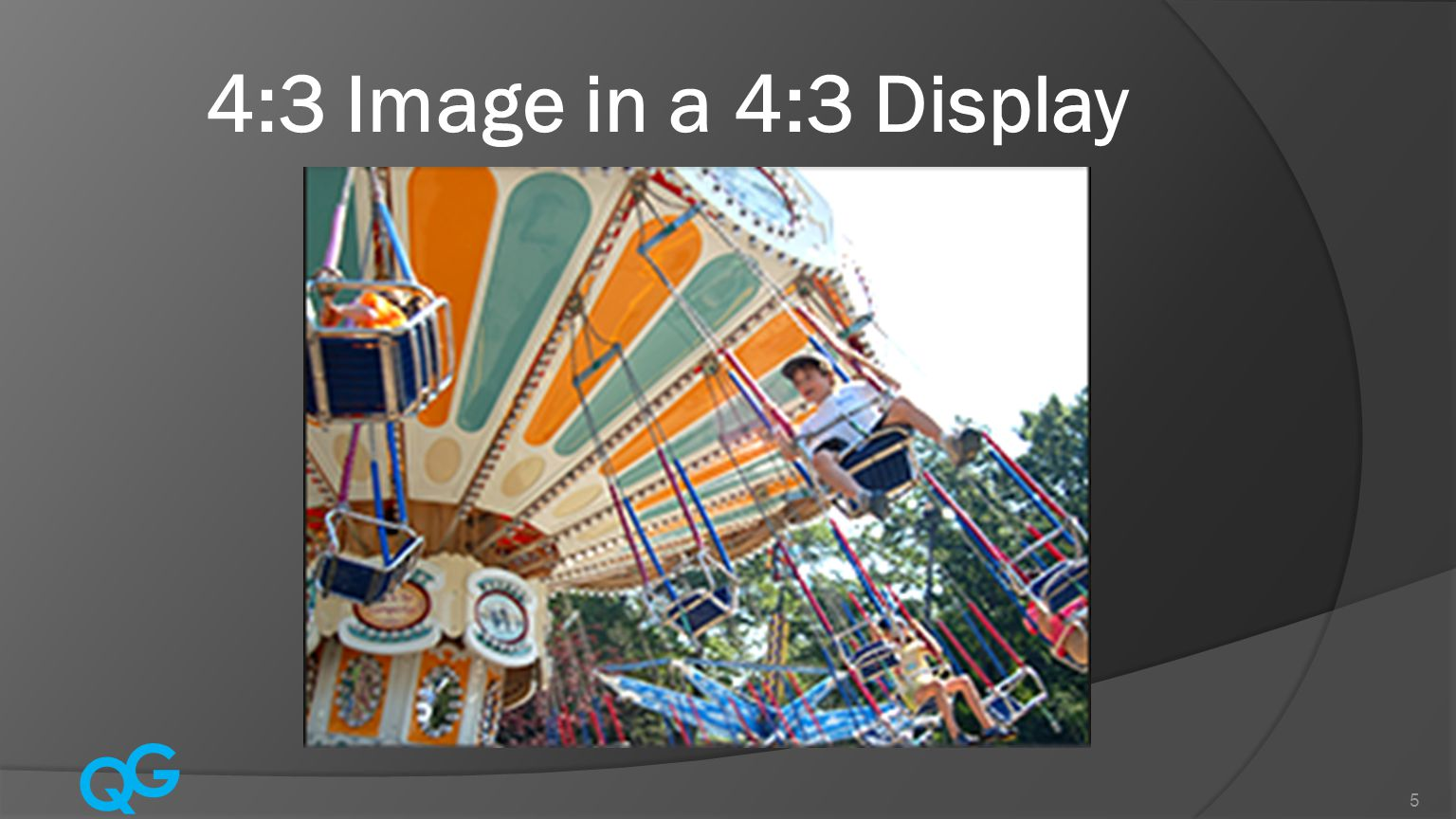 4:3 Image in a 4:3 Display