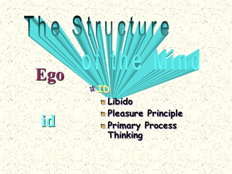 Ego id The Structure of the Mind ID Libido Pleasure Principle