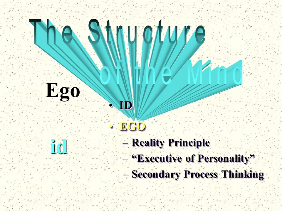 Ego id The Structure of the Mind ID EGO Reality Principle