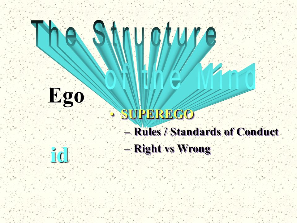 Ego id The Structure of the Mind SUPEREGO Rules / Standards of Conduct