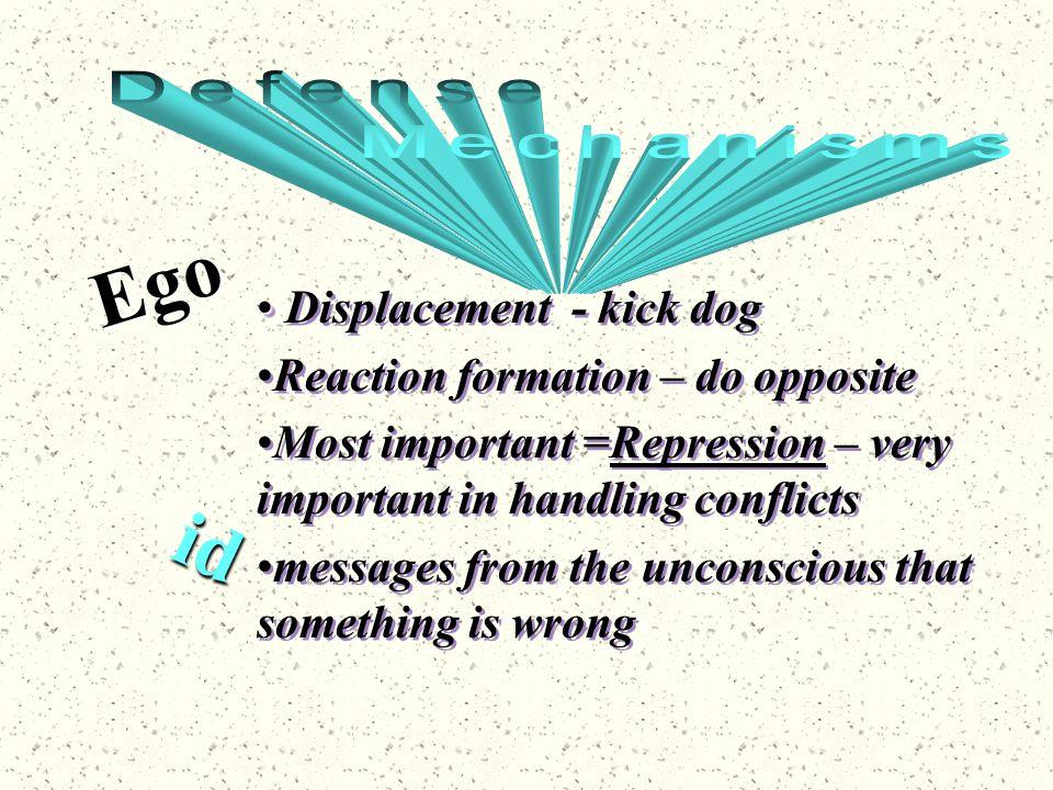 Ego id Defense Mechanisms Displacement - kick dog