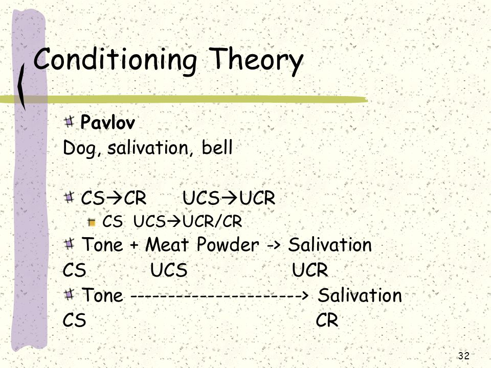 Conditioning Theory Pavlov Dog, salivation, bell CSCR UCSUCR