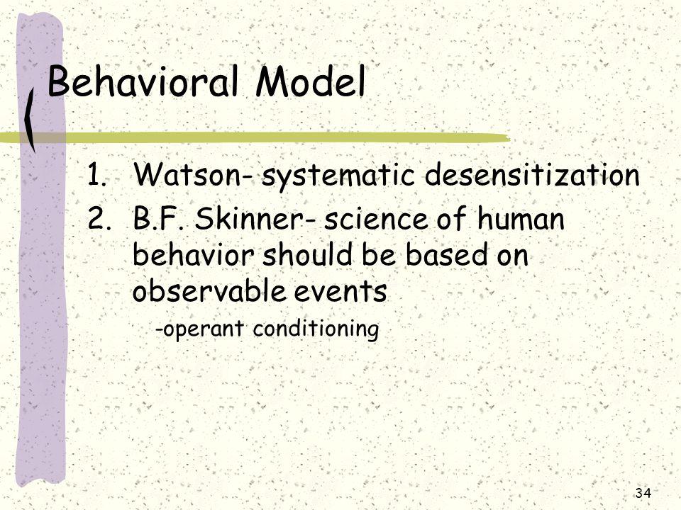Behavioral Model Watson- systematic desensitization