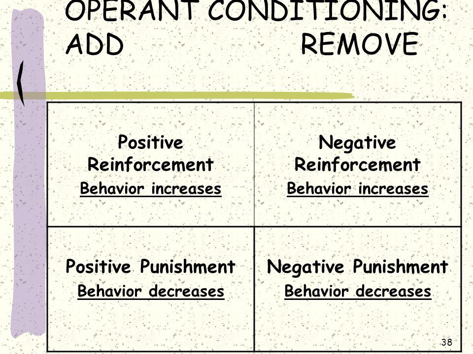 OPERANT CONDITIONING: ADD REMOVE