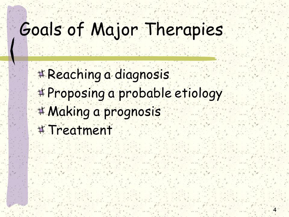 Goals of Major Therapies