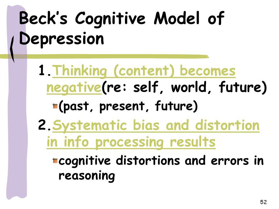 Beck's Cognitive Model of Depression