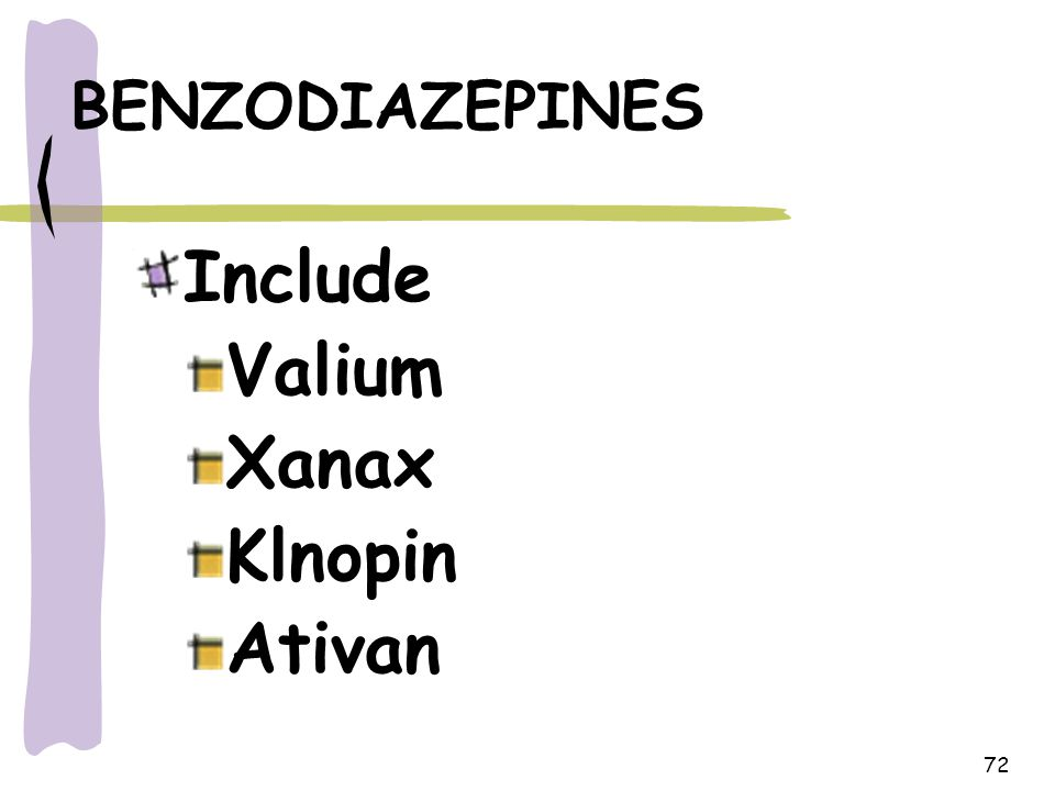BENZODIAZEPINES Include Valium Xanax Klnopin Ativan