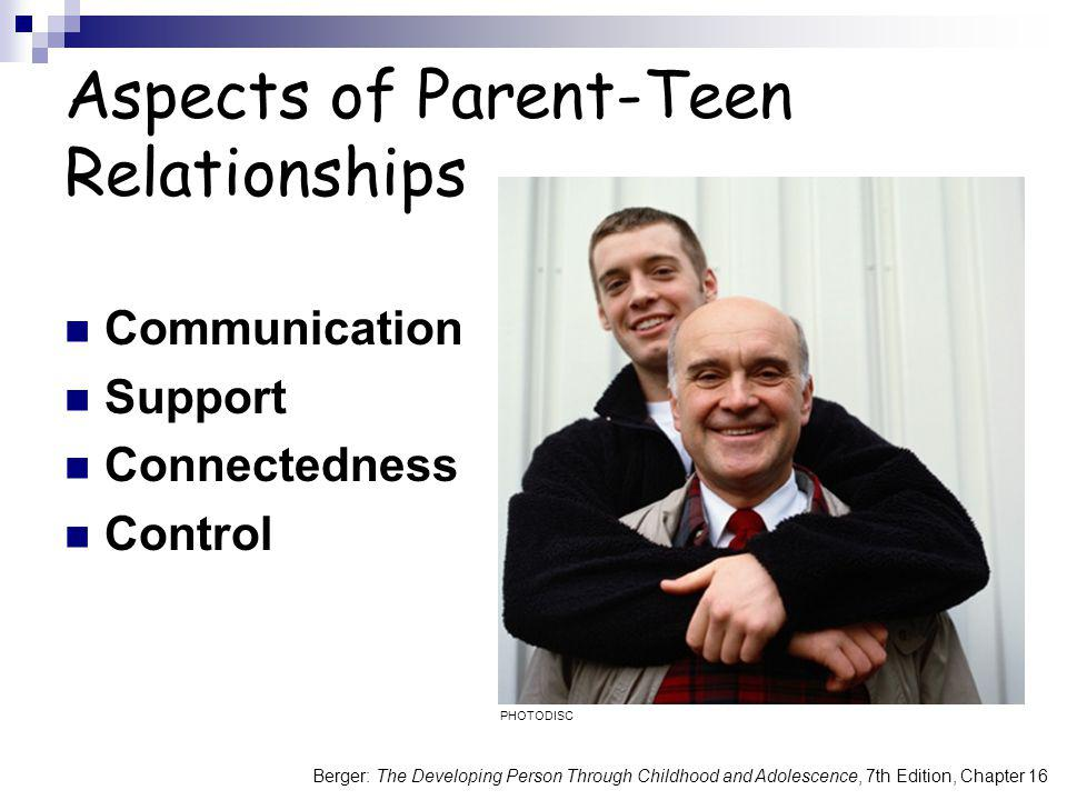 Aspects of Parent-Teen Relationships