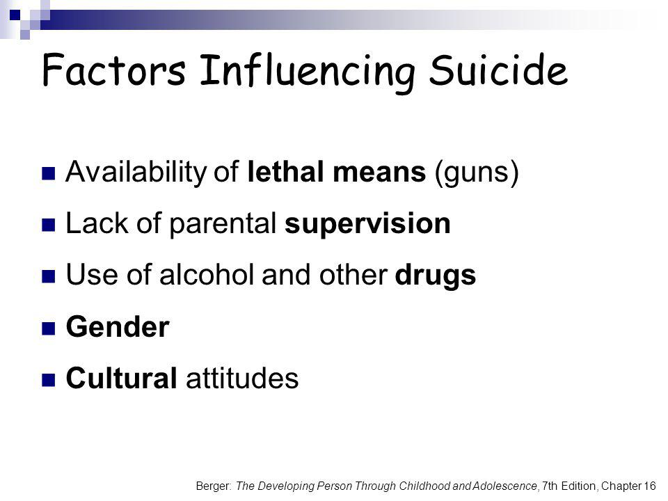 Factors Influencing Suicide