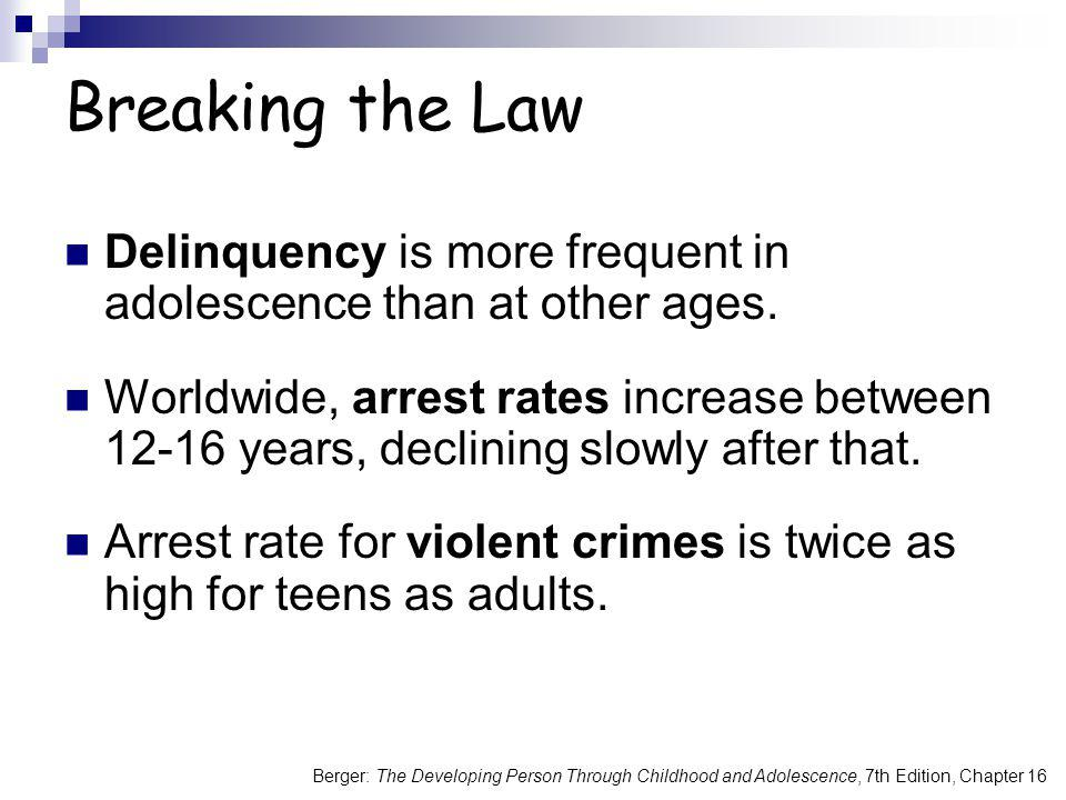 Breaking the Law Delinquency is more frequent in adolescence than at other ages.
