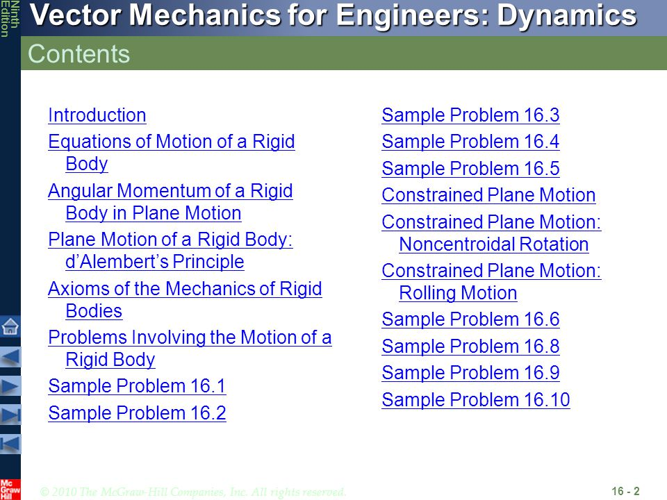 Contents Introduction Equations of Motion of a Rigid Body