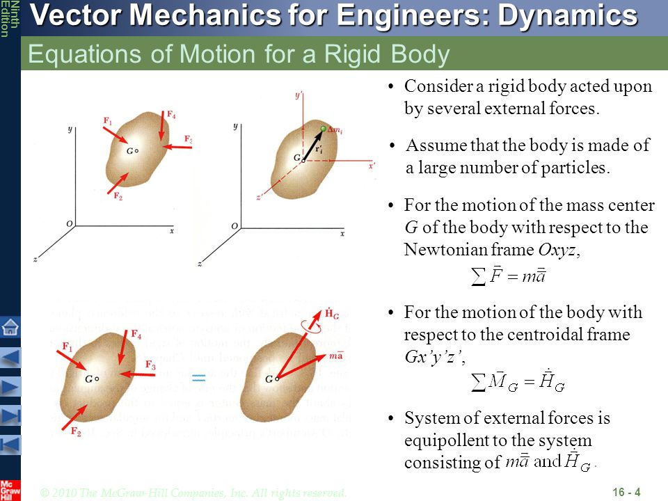 Equations of Motion for a Rigid Body