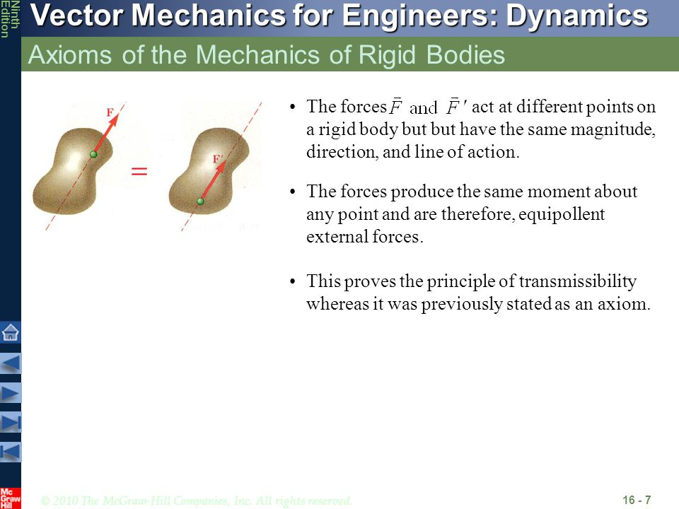 Axioms of the Mechanics of Rigid Bodies
